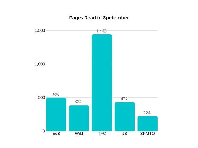 Bar Graph - Presentation.jpg