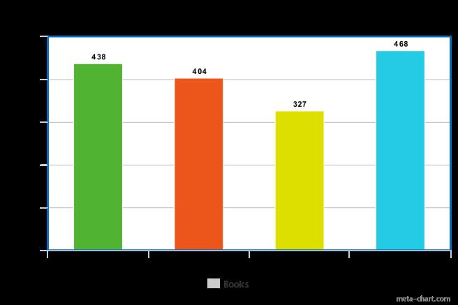 meta-chart (1)