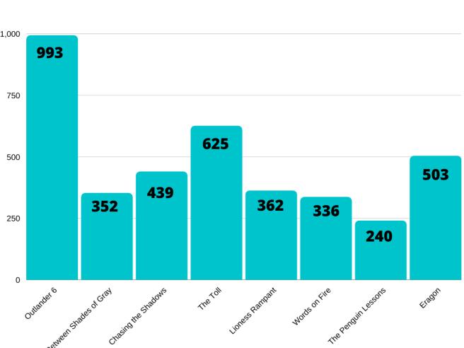 Pie Chart (1)